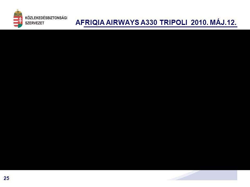 AFRIQIA AIRWAYS A330 TRIPOLI 2010. MÁJ.12.