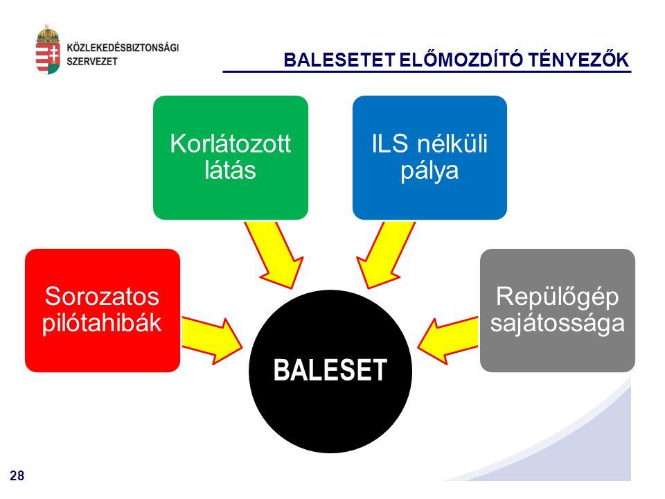 BALESETET ELŐMOZDÍTÓ TÉNYEZŐK