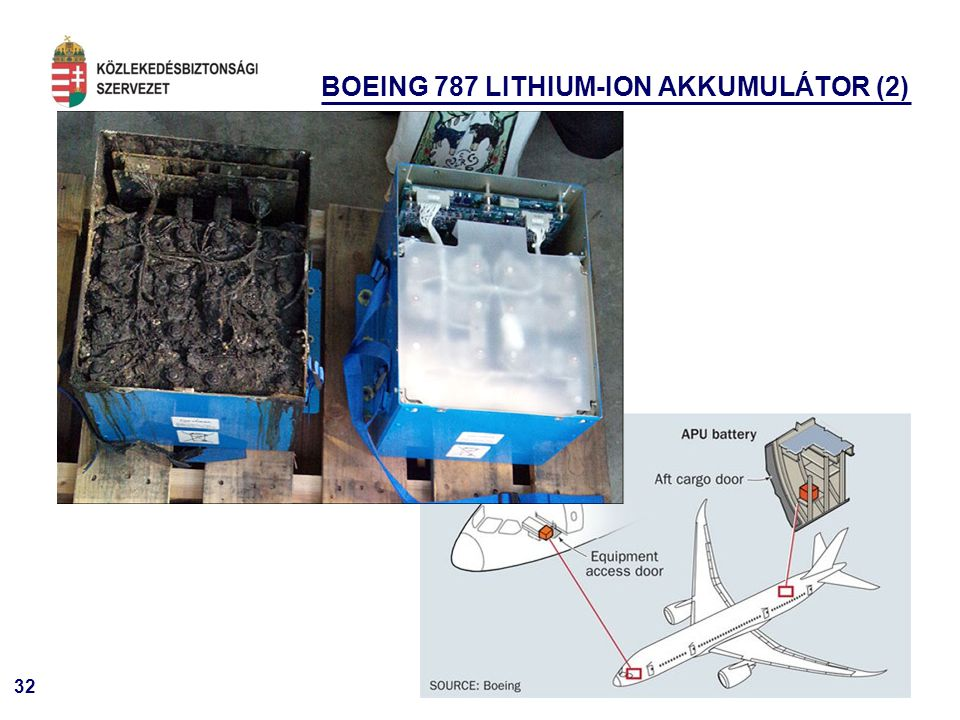 BOEING 787 LITHIUM-ION AKKUMULÁTOR (2)