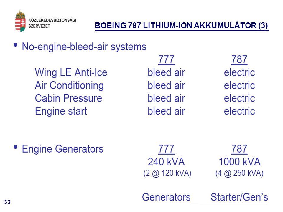 BOEING 787 LITHIUM-ION AKKUMULÁTOR (3)