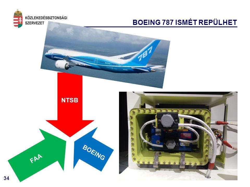 BOEING 787 ISMÉT REPÜLHET NTSB BOEING FAA