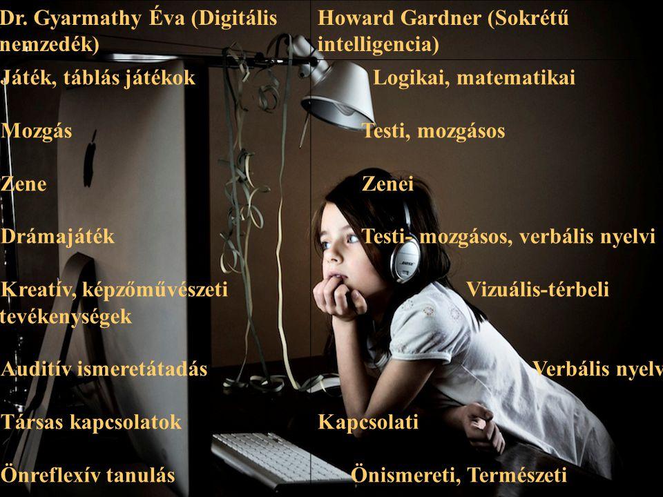 Dr. Gyarmathy Éva (Digitális nemzedék)