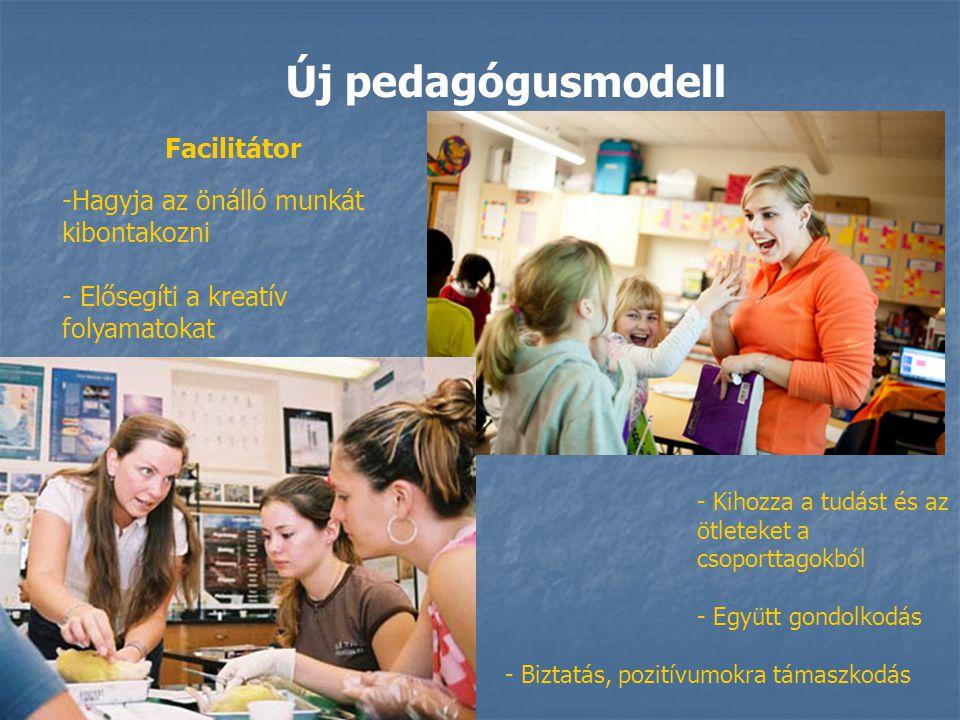 Új pedagógusmodell Facilitátor Hagyja az önálló munkát kibontakozni