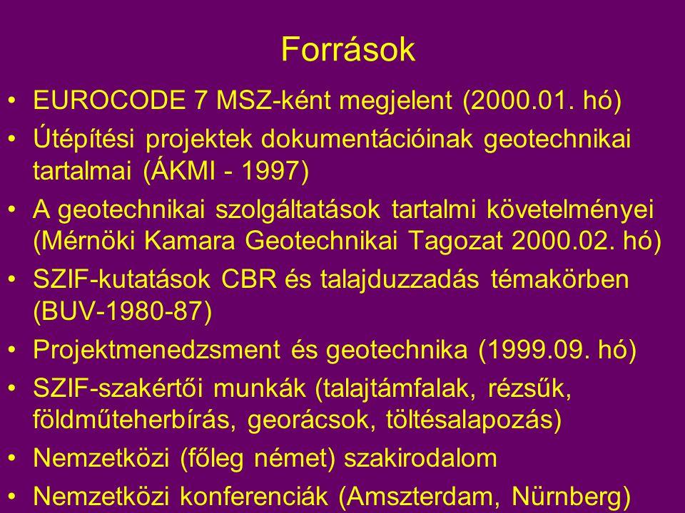 Források EUROCODE 7 MSZ-ként megjelent (2000.01. hó)
