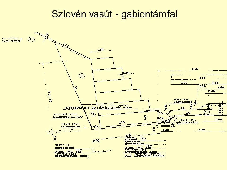 Szlovén vasút - gabiontámfal