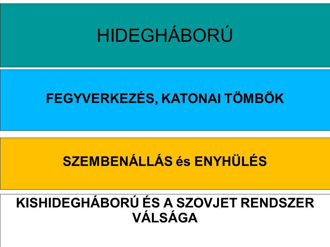 HIDEGHÁBORÚ FEGYVERKEZÉS, KATONAI TÖMBÖK SZEMBENÁLLÁS és ENYHÜLÉS
