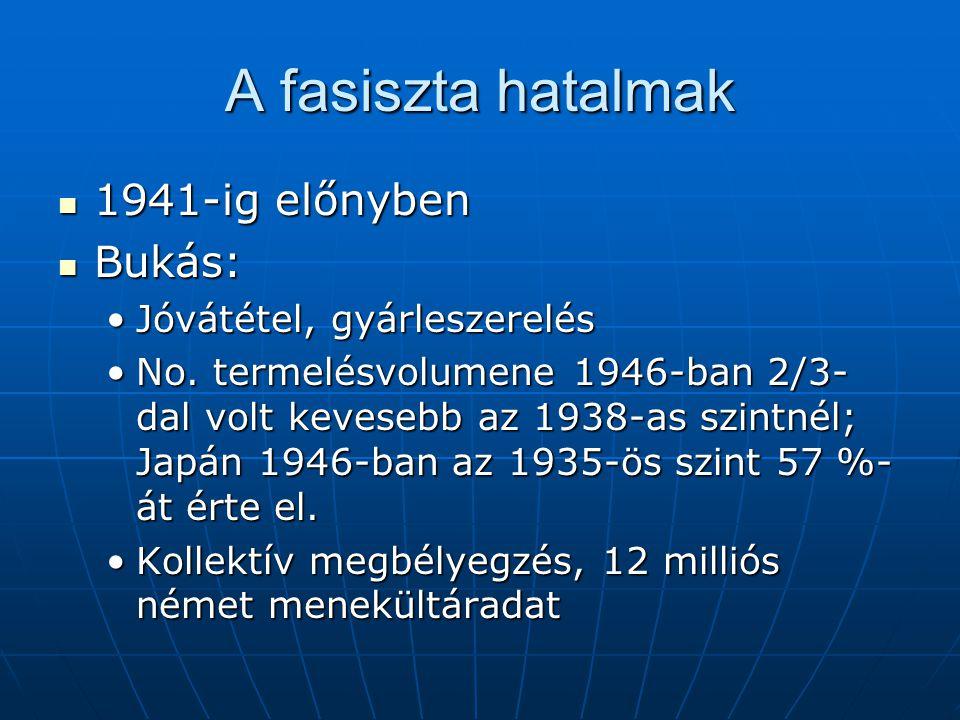 A fasiszta hatalmak 1941-ig előnyben Bukás: Jóvátétel, gyárleszerelés