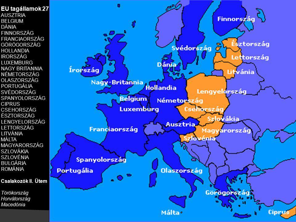 EU tagállamok 27 AUSZTRIA BELGIUM DÁNIA FINNORSZÁG FRANCIAORSZÁG GÖRÖGORSZÁG HOLLANDIA IRORSZÁG LUXEMBURG NAGY BRITANNIA NÉMETORSZÁG OLASZORSZÁG PORTUGÁLIA SVÉDORSZÁG SPANYOLORSZÁG CIPRUS CSEHORSZÁG ÉSZTORSZÁG LENGYELORSZÁG LETTORSZÁG LITVÁNIA MÁLTA MAGYARORSZÁG SZLOVÁKIA SZLOVÉNIA BULGÁRIA ROMÁNIA