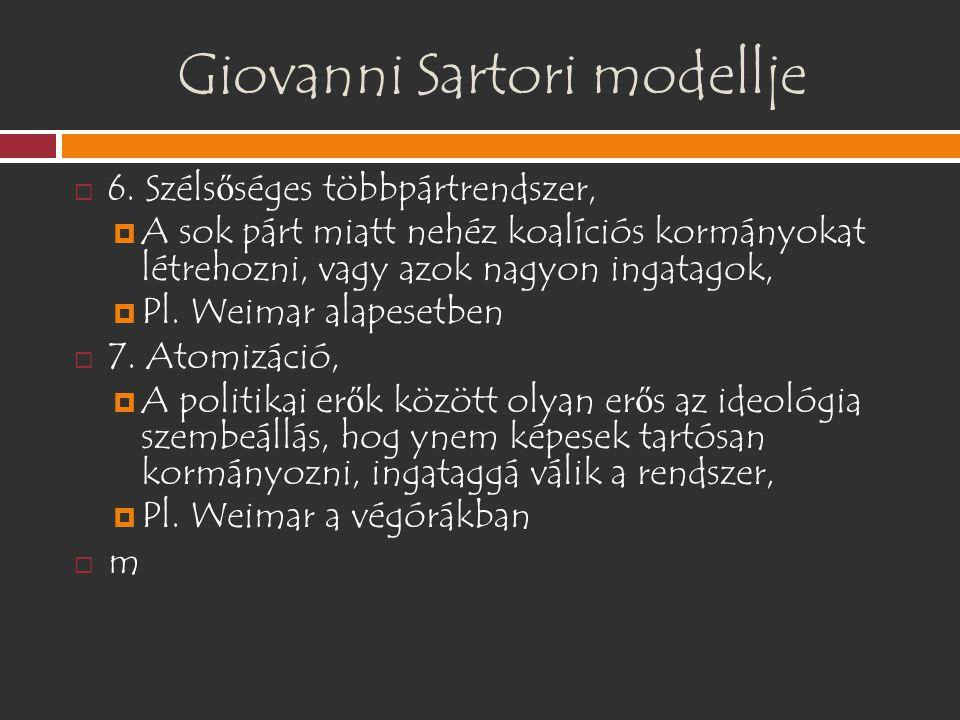 Giovanni Sartori modellje