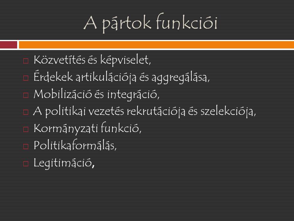 A pártok funkciói Közvetítés és képviselet,