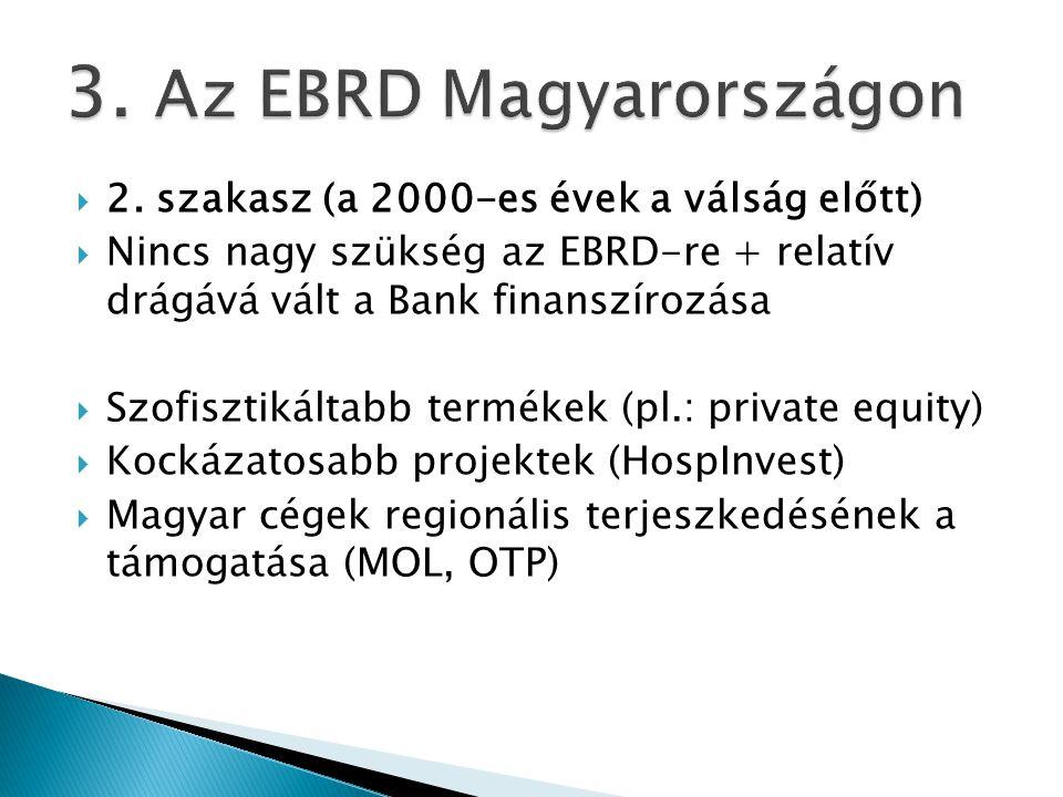 3. Az EBRD Magyarországon