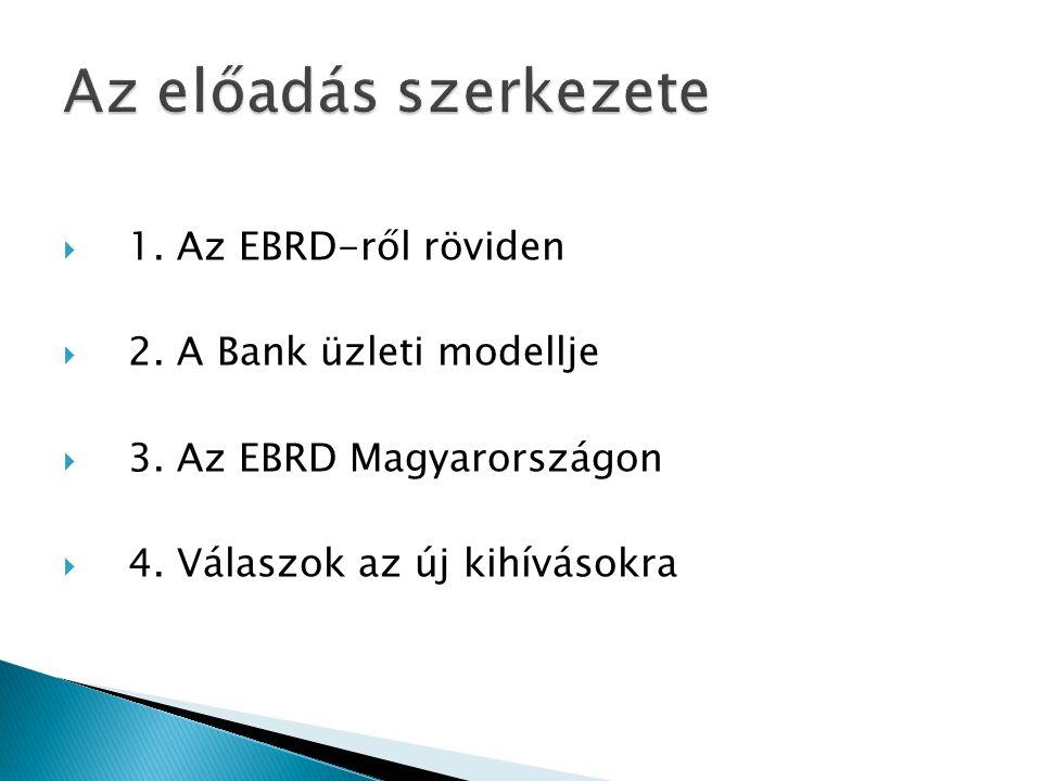 Az előadás szerkezete 1. Az EBRD-ről röviden 2. A Bank üzleti modellje