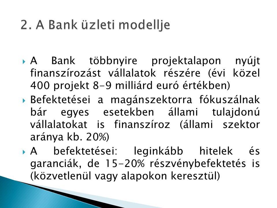 2. A Bank üzleti modellje A Bank többnyire projektalapon nyújt finanszírozást vállalatok részére (évi közel 400 projekt 8-9 milliárd euró értékben)