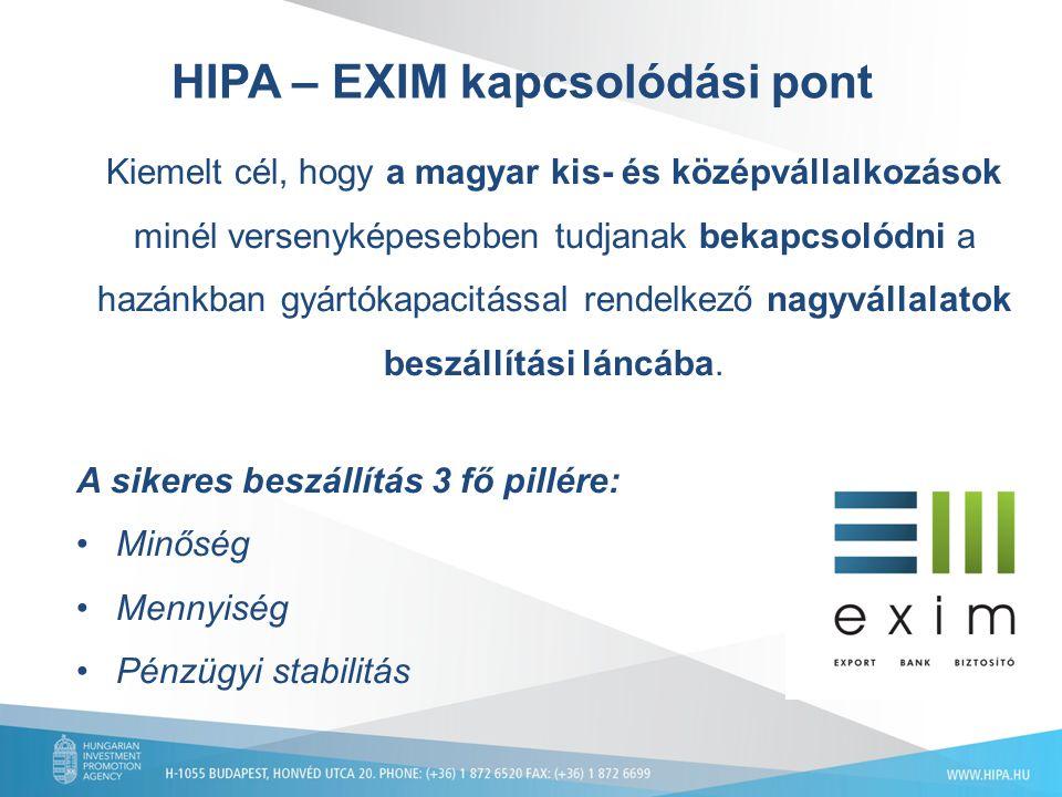 HIPA – EXIM kapcsolódási pont