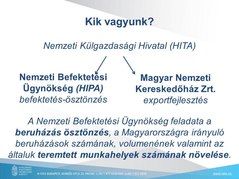 Nemzeti Befektetési Ügynökség (HIPA)