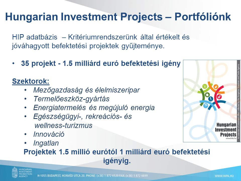 Hungarian Investment Projects – Portfóliónk