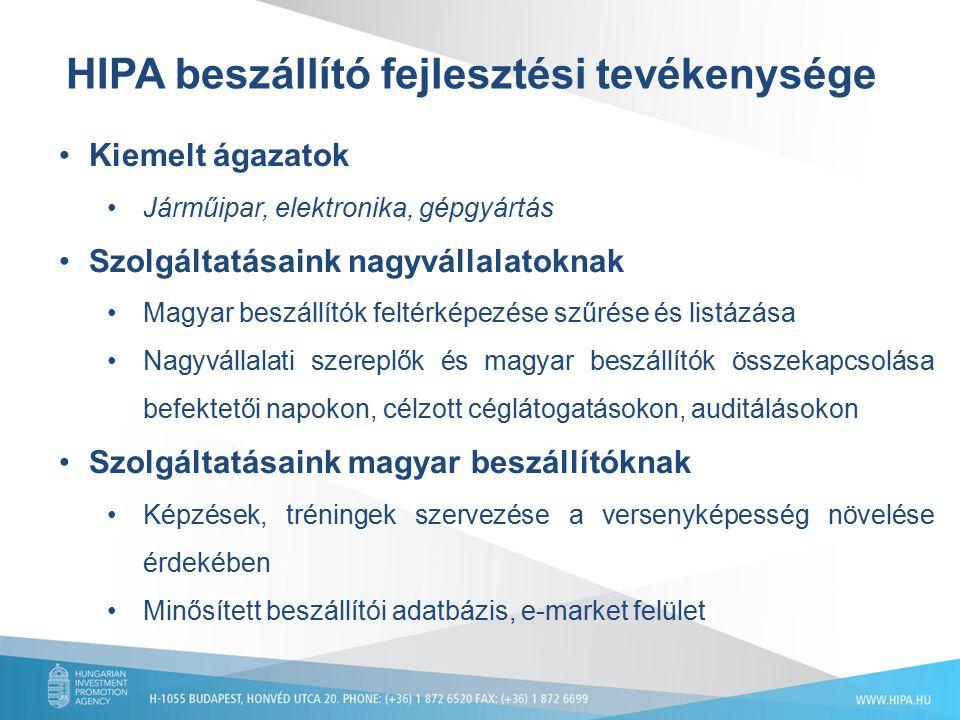 HIPA beszállító fejlesztési tevékenysége