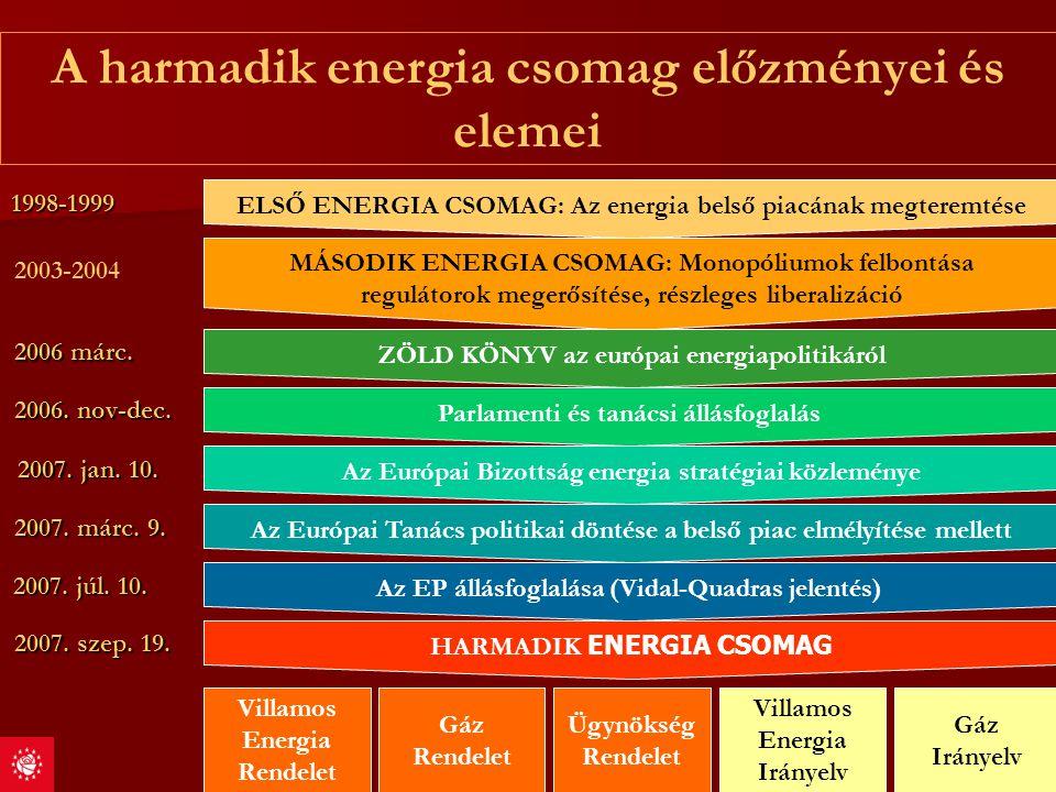 A harmadik energia csomag előzményei és elemei
