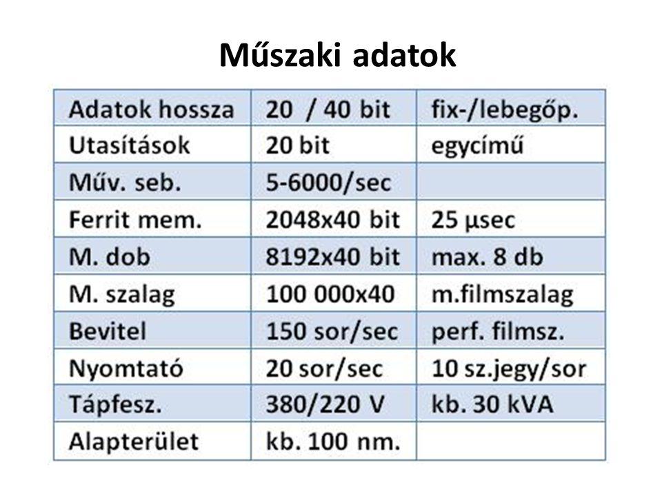 Műszaki adatok Drasny3-5