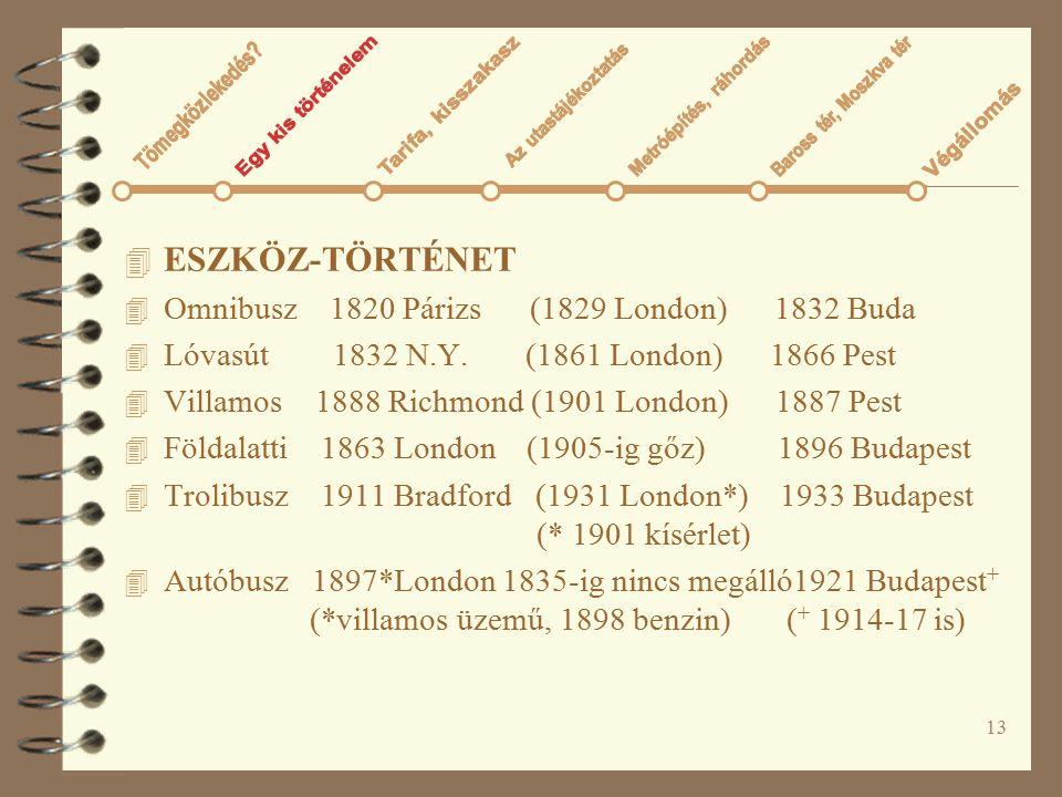 ESZKÖZ-TÖRTÉNET Omnibusz 1820 Párizs (1829 London) 1832 Buda