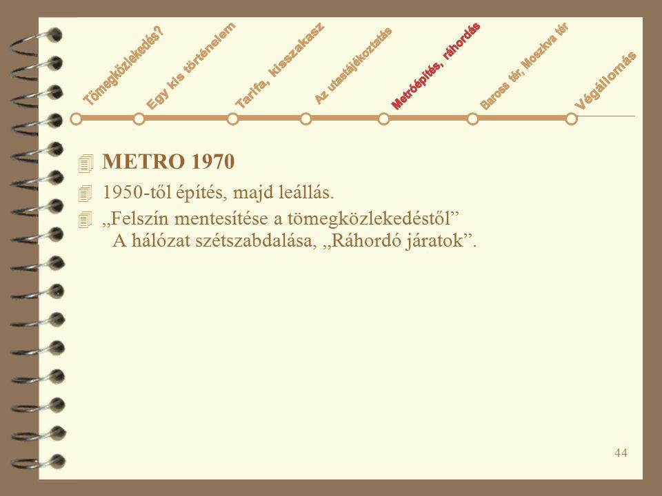 METRO 1970 1950-től építés, majd leállás.