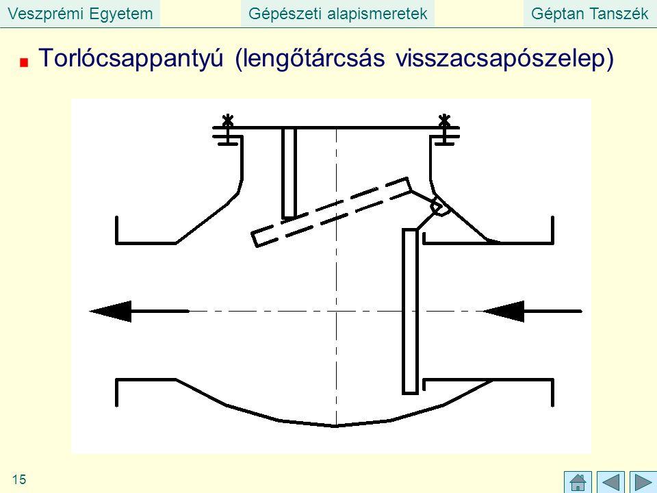 Torlócsappantyú (lengőtárcsás visszacsapószelep)