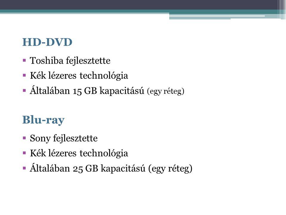 HD-DVD Blu-ray Toshiba fejlesztette Kék lézeres technológia