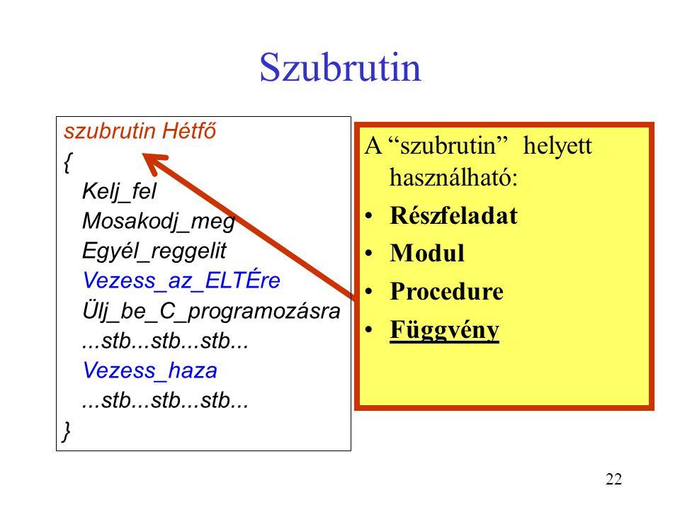 Szubrutin A szubrutin helyett használható: Részfeladat Modul