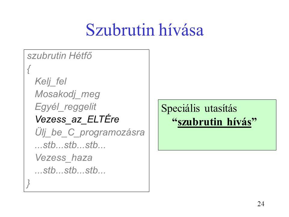 Szubrutin hívása Speciális utasítás szubrutin hívás szubrutin Hétfő