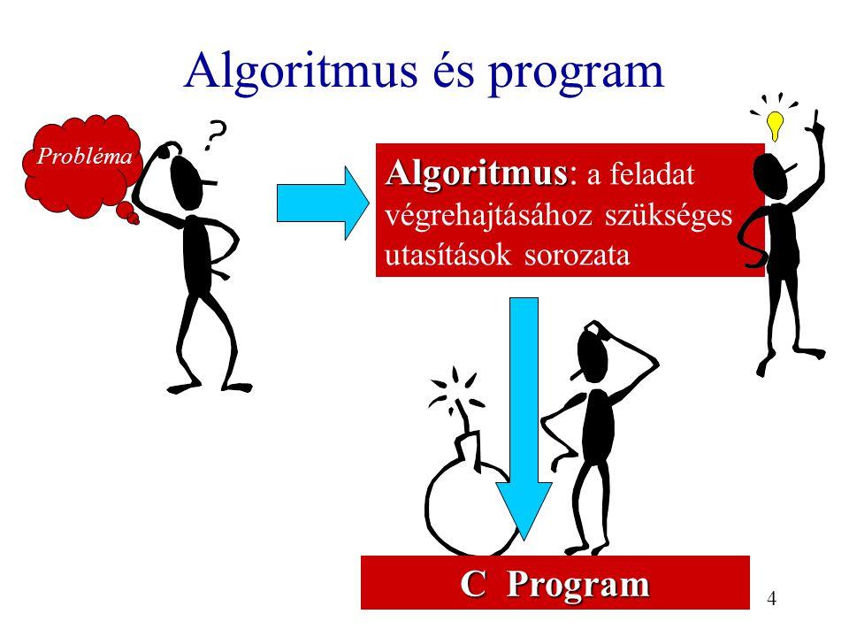 Algoritmus és program Algoritmus: a feladat végrehajtásához szükséges utasítások sorozata. Probléma.