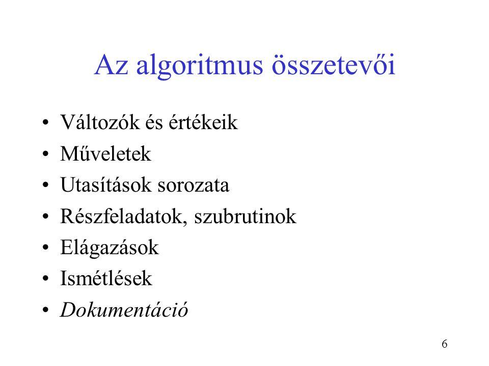 Az algoritmus összetevői