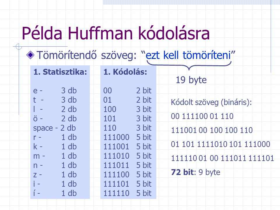 Példa Huffman kódolásra