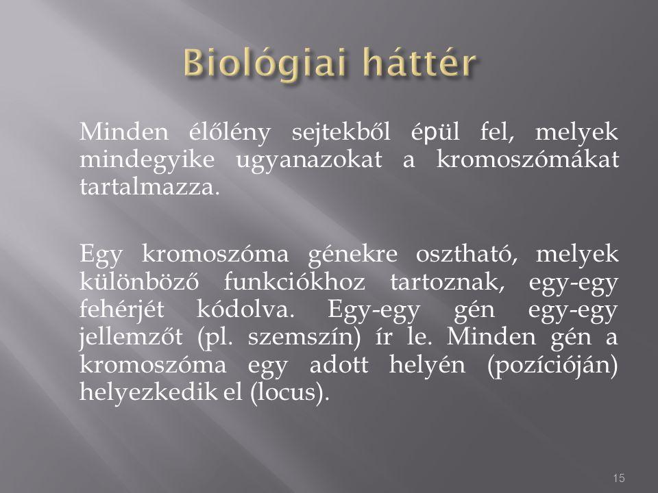 Biológiai háttér