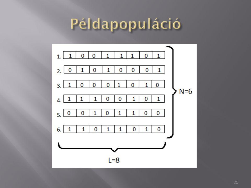 Példapopuláció