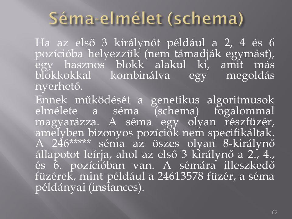 Séma-elmélet (schema)