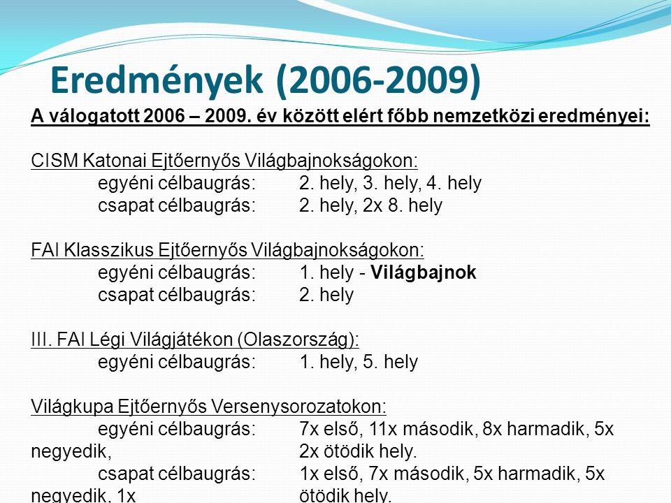Eredmények (2006-2009) A válogatott 2006 – 2009. év között elért főbb nemzetközi eredményei: CISM Katonai Ejtőernyős Világbajnokságokon: