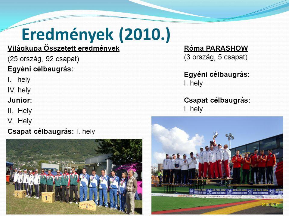 Eredmények (2010.) Világkupa Összetett eredmények