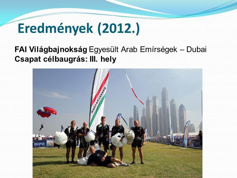 Eredmények (2012.) FAI Világbajnokság Egyesült Arab Emírségek – Dubai