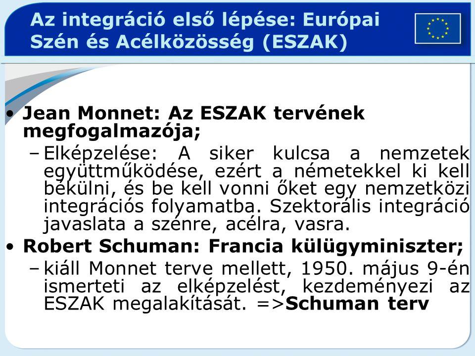 Az integráció első lépése: Európai Szén és Acélközösség (ESZAK)