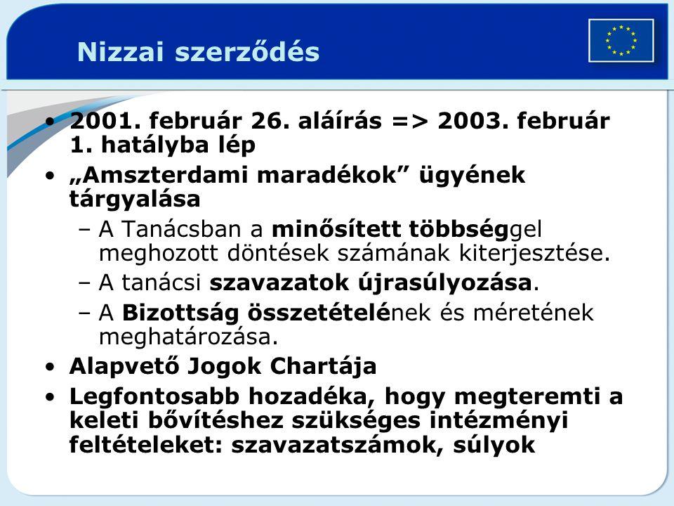"""Nizzai szerződés 2001. február 26. aláírás => 2003. február 1. hatályba lép. """"Amszterdami maradékok ügyének tárgyalása."""