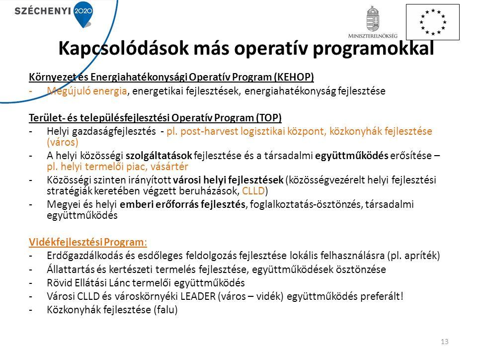 Kapcsolódások más operatív programokkal