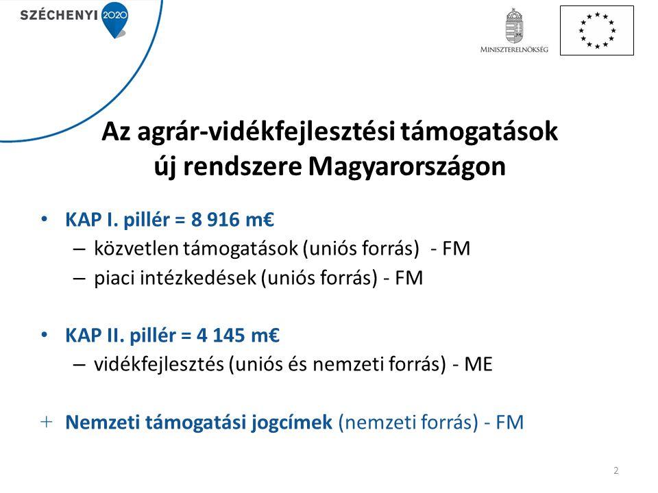 Az agrár-vidékfejlesztési támogatások új rendszere Magyarországon
