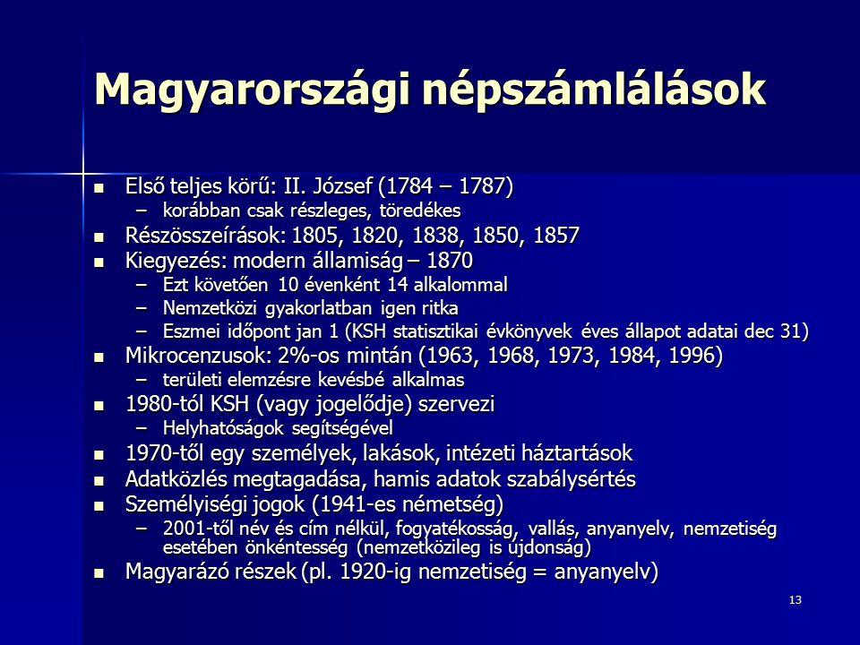 Magyarországi népszámlálások