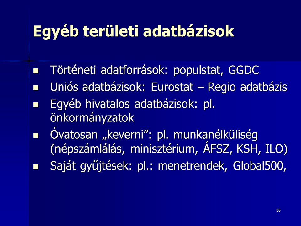 Egyéb területi adatbázisok