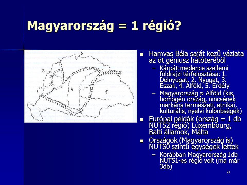 Magyarország = 1 régió Hamvas Béla saját kezű vázlata az öt géniusz hatóteréből.