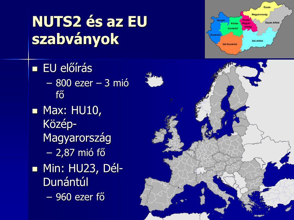 NUTS2 és az EU szabványok