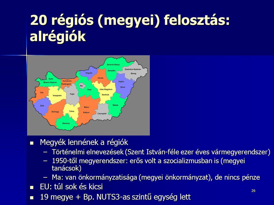 20 régiós (megyei) felosztás: alrégiók