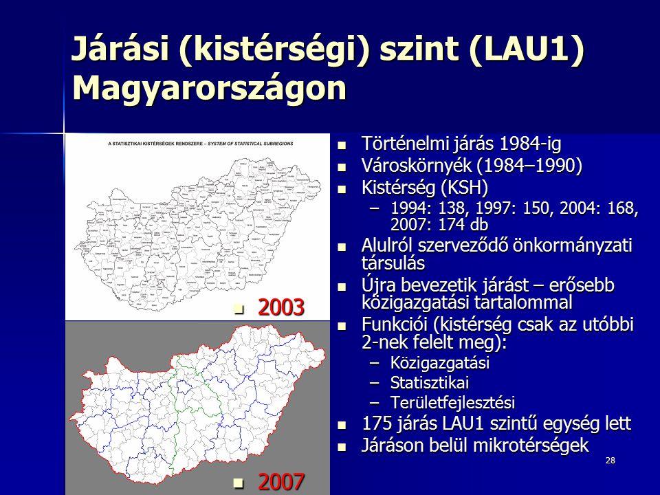 Járási (kistérségi) szint (LAU1) Magyarországon