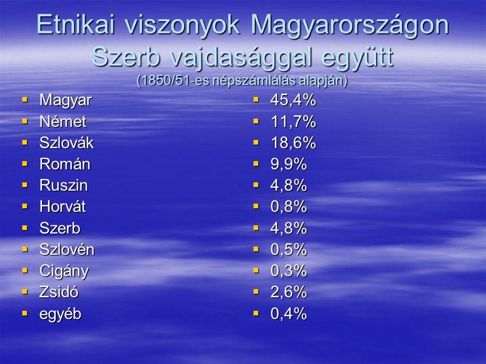 Etnikai viszonyok Magyarországon Szerb vajdasággal együtt (1850/51-es népszámlálás alapján)