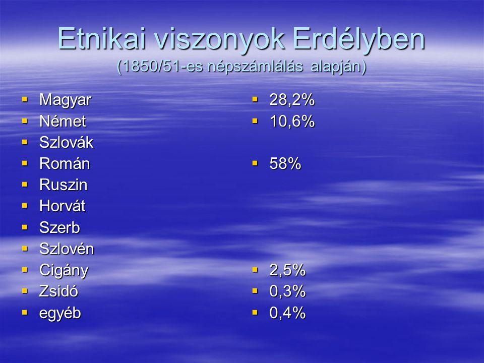 Etnikai viszonyok Erdélyben (1850/51-es népszámlálás alapján)